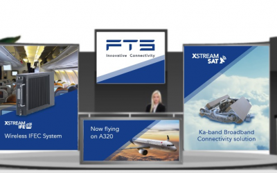 Overcoming Challenges with FTS at FTE APEX Virtual Expo 2020